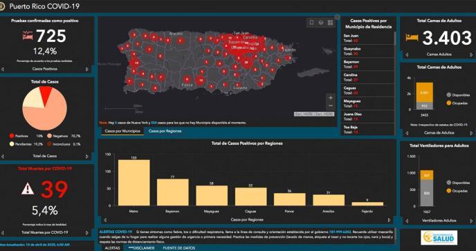 Nueva plataforma para visualizar datos de coronavirus en Puerto Rico
