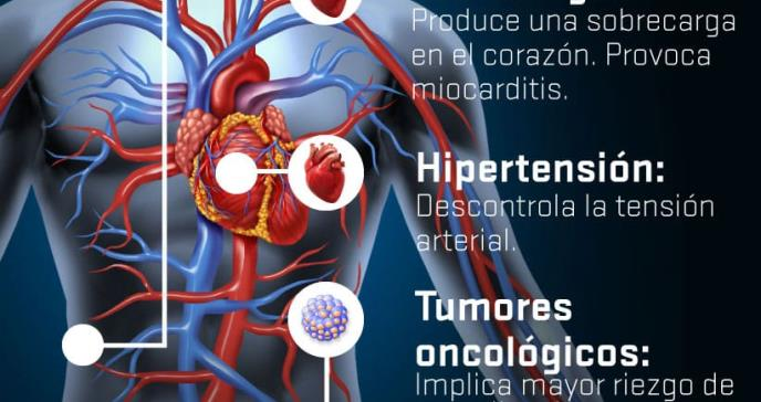 El coronavirus es extremadamente peligroso en pacientes cardiovasculares