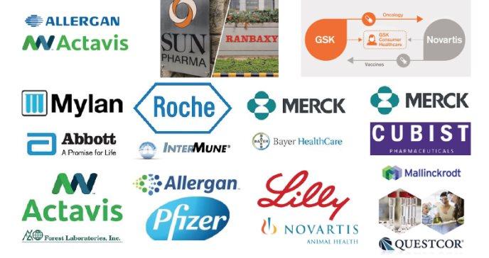 Uniones y adquisiciones en la industria bio-farmacéutica