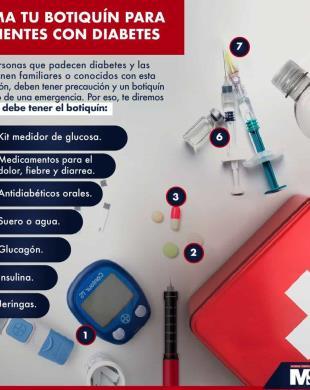Arma tu botiquín para pacientes con diabetes