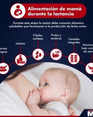 Alimentación de la mamá durante la Lactancia
