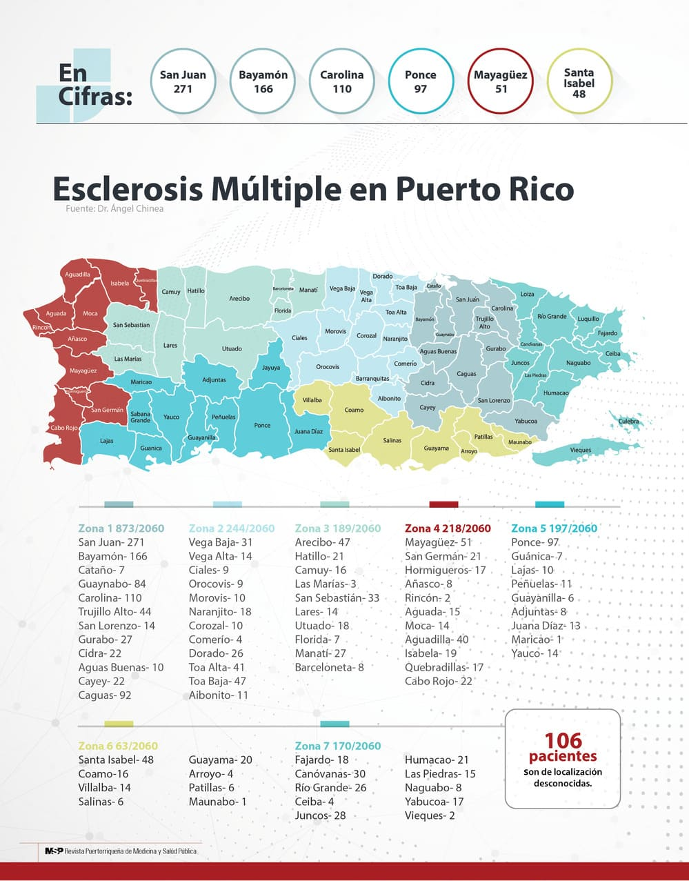 La Esclerosis Múltiple en Puerto Rico